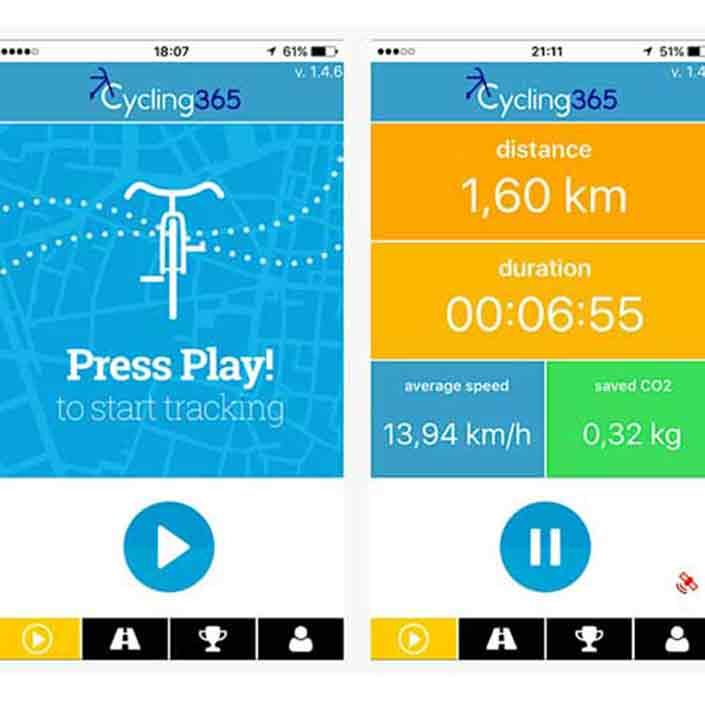 european cycling challenge app